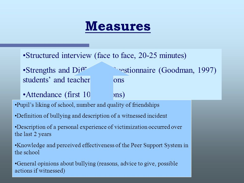 Measures Structured interview (face to face, 20-25 minutes) Strengths and Difficulties Questionnaire (Goodman, 1997) students and teachers versions At