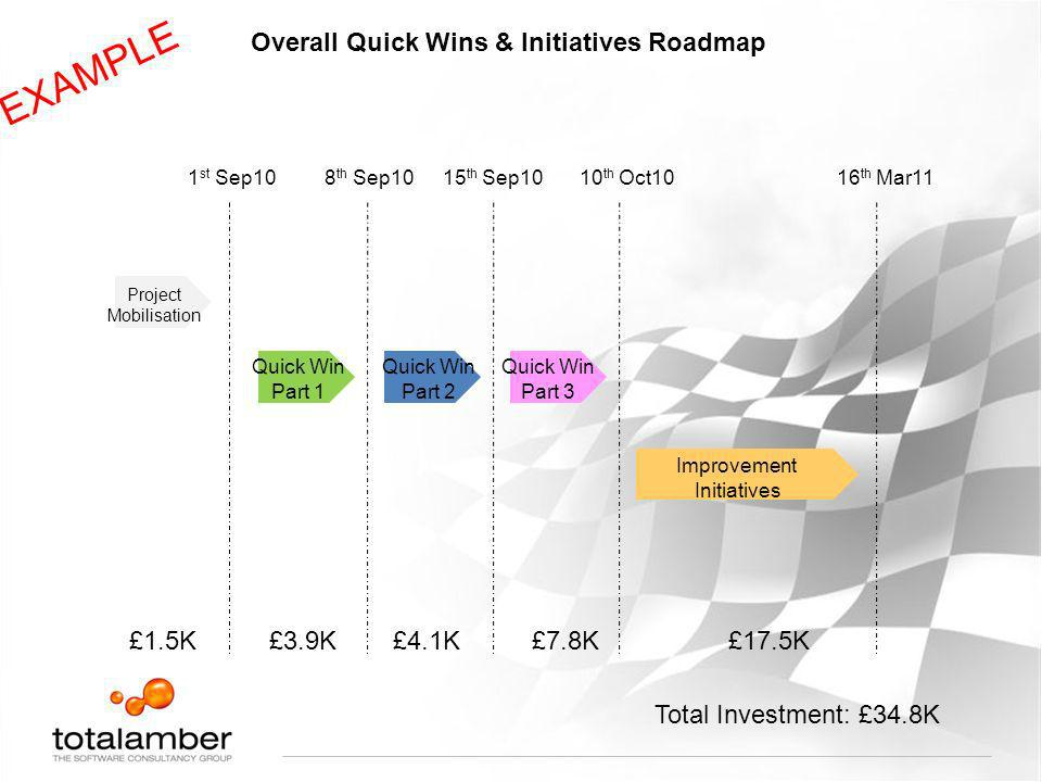 Overall Quick Wins & Initiatives Roadmap Project Mobilisation Quick Win Part 1 Quick Win Part 2 Quick Win Part 3 Improvement Initiatives 1 st Sep108 t