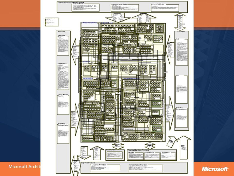 The module map