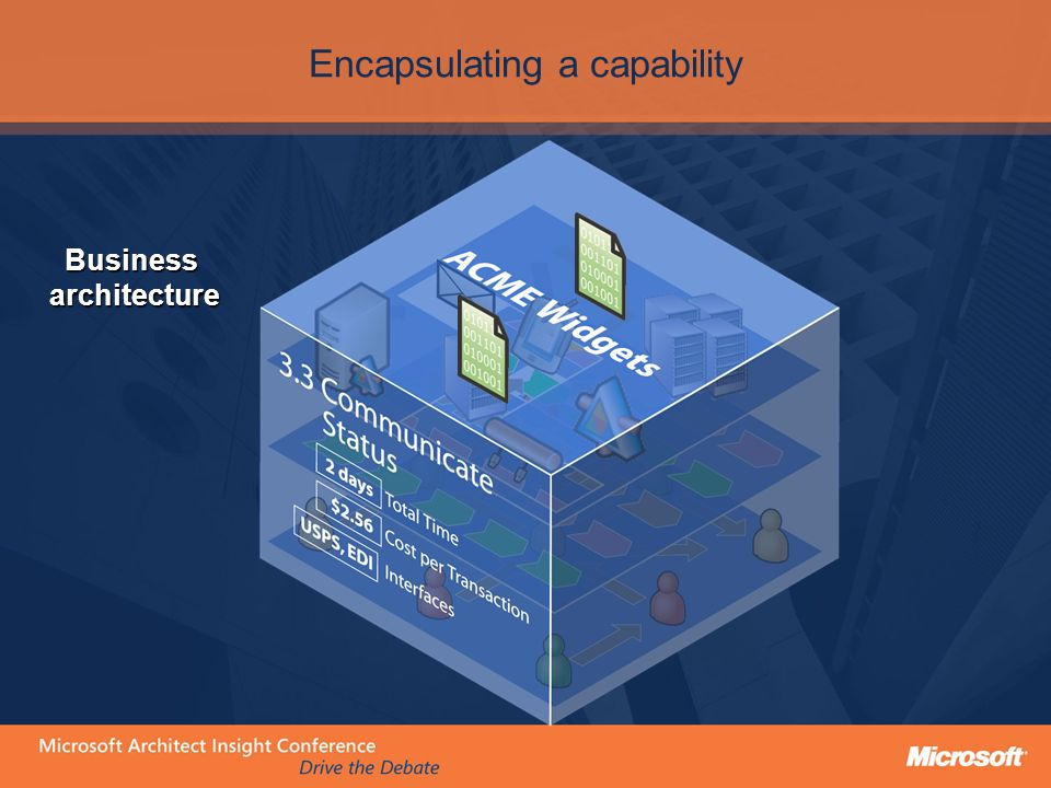 Encapsulating a capability Businessarchitecture