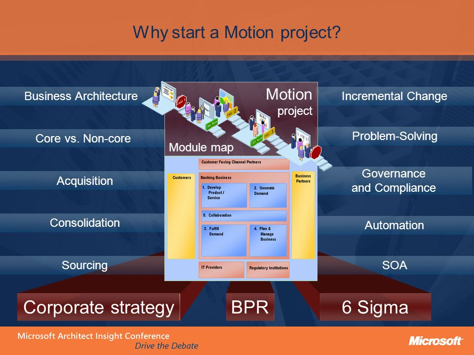 Acquisition 6 SigmaBPRCorporate strategy Why start a Motion project.