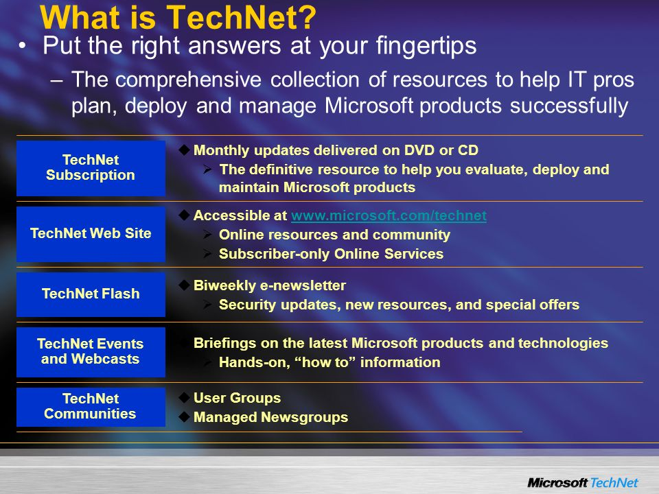 What is TechNet.