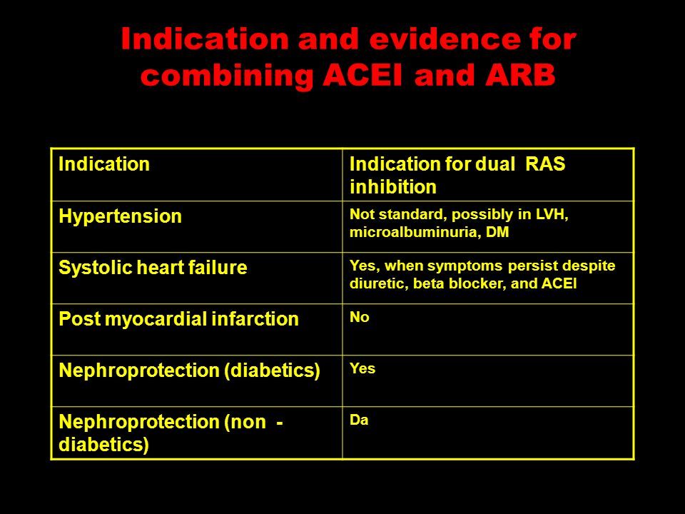 Indication and evidence for combining ACEI and ARB IndicationIndication for dual RAS inhibition Hypertension Not standard, possibly in LVH, microalbum