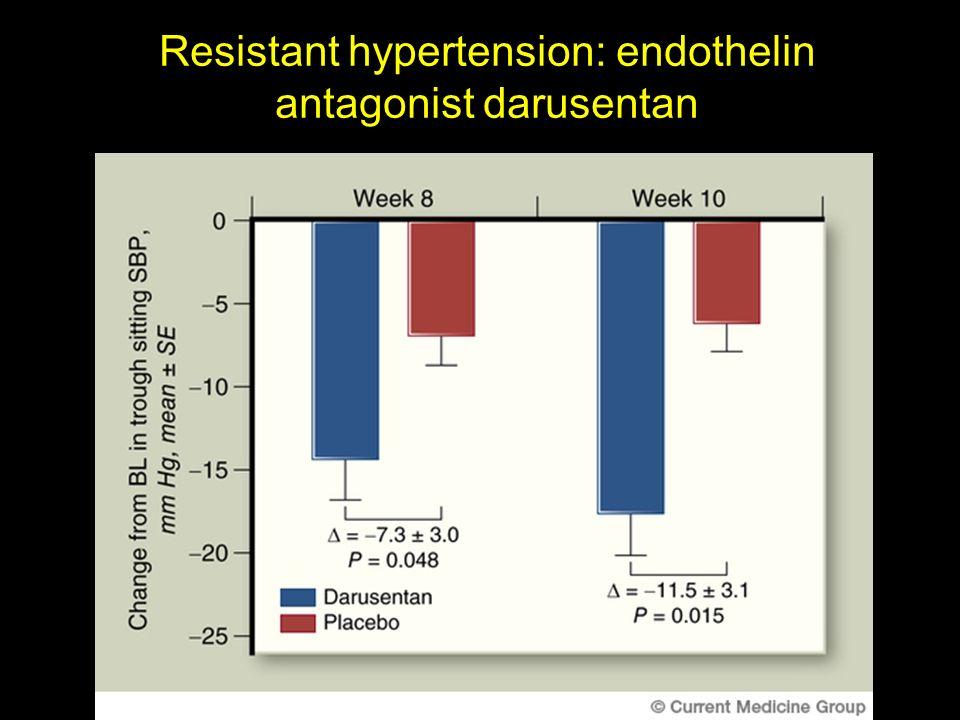 Resistant hypertension: endothelin antagonist darusentan