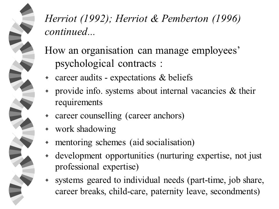 Herriot (1992); Herriot & Pemberton (1996) continued... How an organisation can manage employees psychological contracts : w career audits - expectati