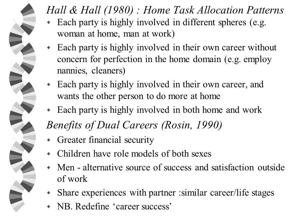 Hall & Hall (1980) : Home Task Allocation Patterns w Each party is highly involved in different spheres (e.g. woman at home, man at work) w Each party