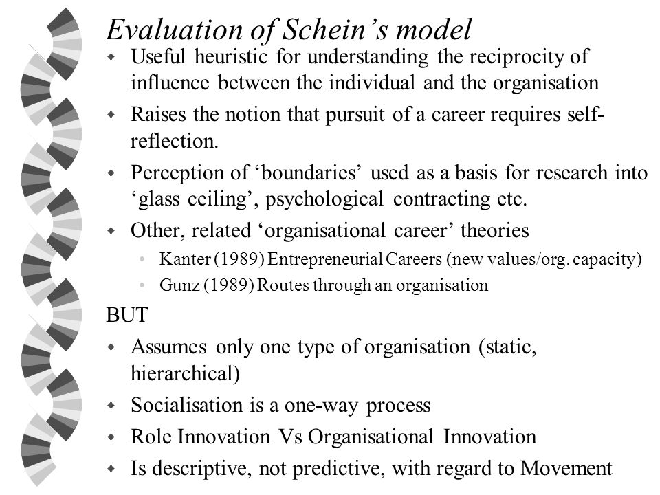 Evaluation of Scheins model w Useful heuristic for understanding the reciprocity of influence between the individual and the organisation w Raises the