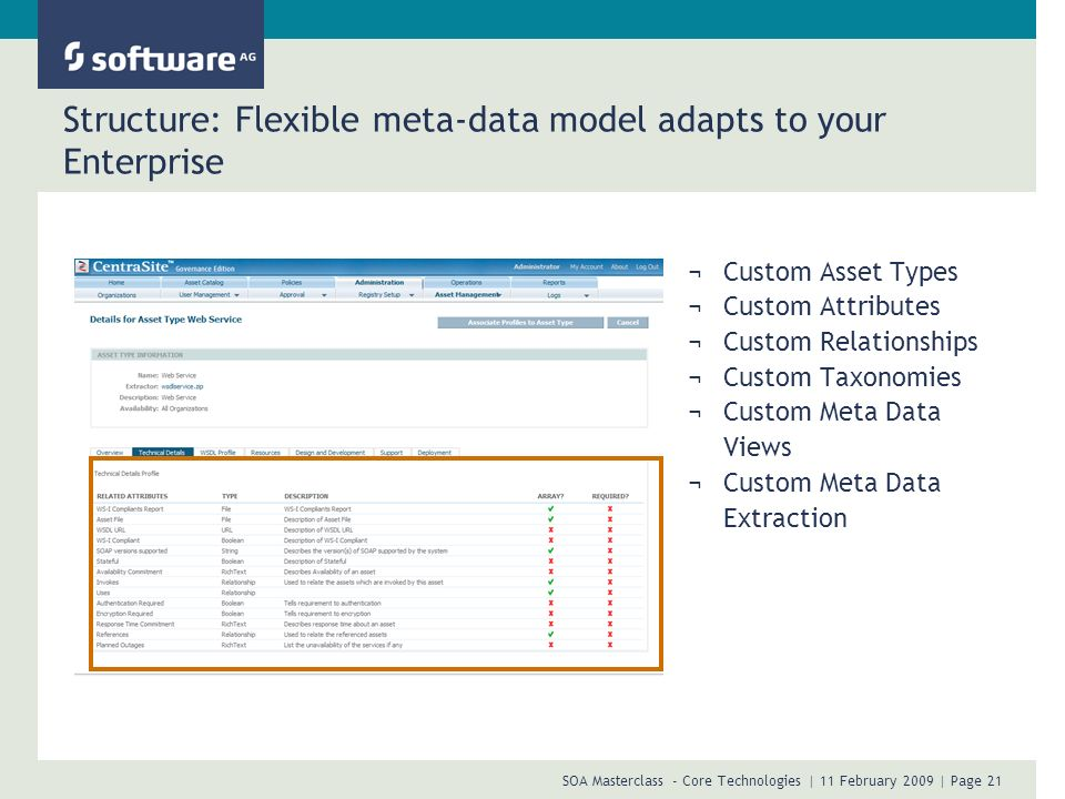 SOA Masterclass - Core Technologies | 11 February 2009 | Page 21 Structure: Flexible meta-data model adapts to your Enterprise ¬Custom Asset Types ¬Cu
