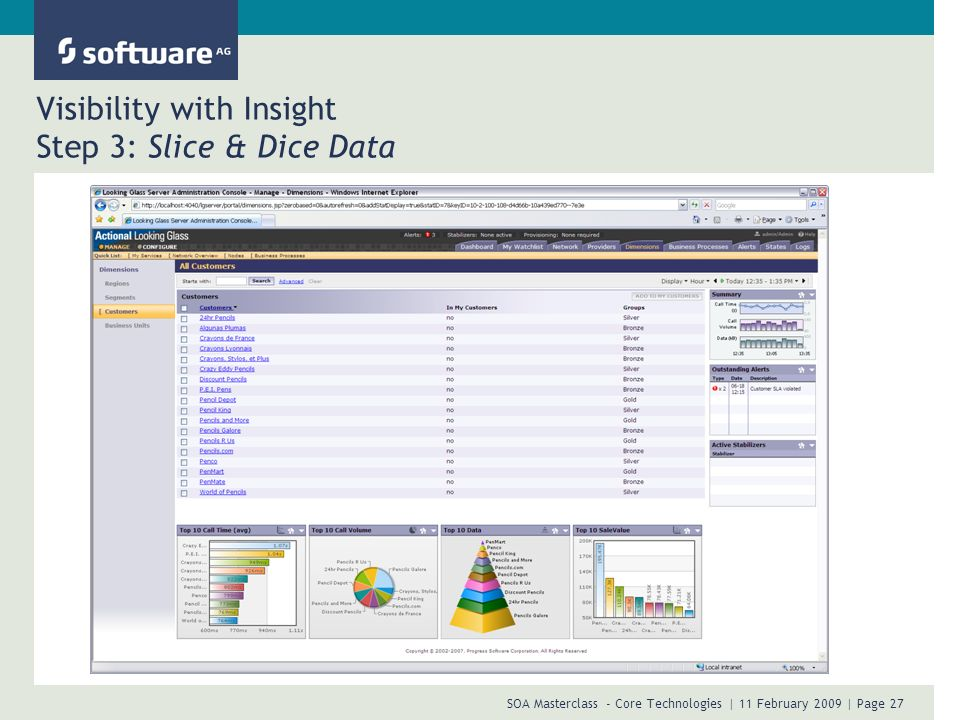SOA Masterclass - Core Technologies | 11 February 2009 | Page 27 Visibility with Insight Step 3: Slice & Dice Data