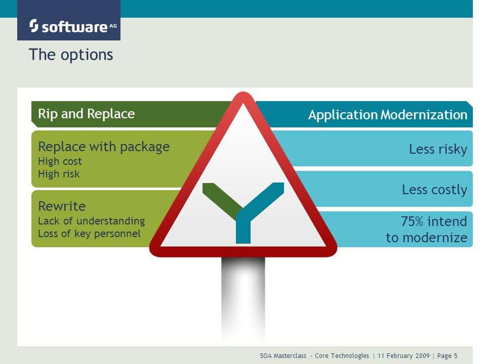 SOA Masterclass - Core Technologies | 11 February 2009 | Page 5 Less risky Less costly 75% intend to modernize Rip and Replace Application Modernizati