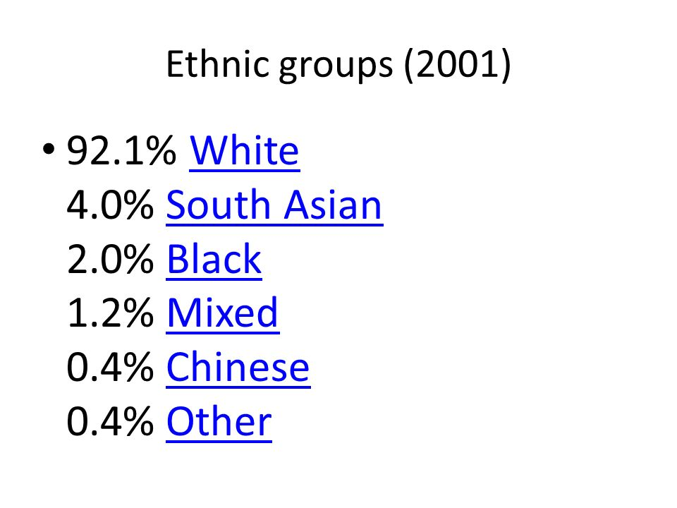 Ethnic groups (2001) 92.1% White 4.0% South Asian 2.0% Black 1.2% Mixed 0.4% Chinese 0.4% OtherWhiteSouth AsianBlackMixedChineseOther