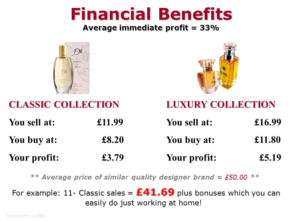 Financial Benefits Average immediate profit = 33% £50.00 ** Average price of similar quality designer brand = £50.00 ** For example: 11- Classic sales