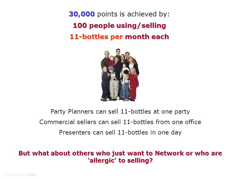 30,000 30,000 points is achieved by: 100 people using/selling 11-bottles per month each Party Planners can sell 11-bottles at one party Commercial sel
