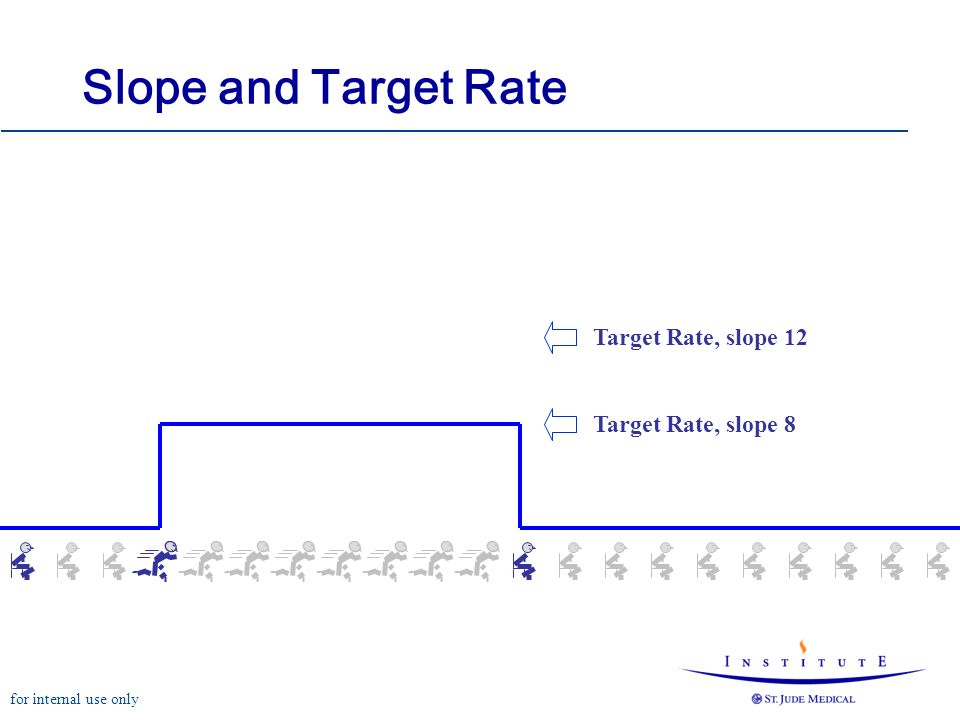 for internal use only Slope and Target Rate Target Rate, slope 8 Target Rate, slope 12