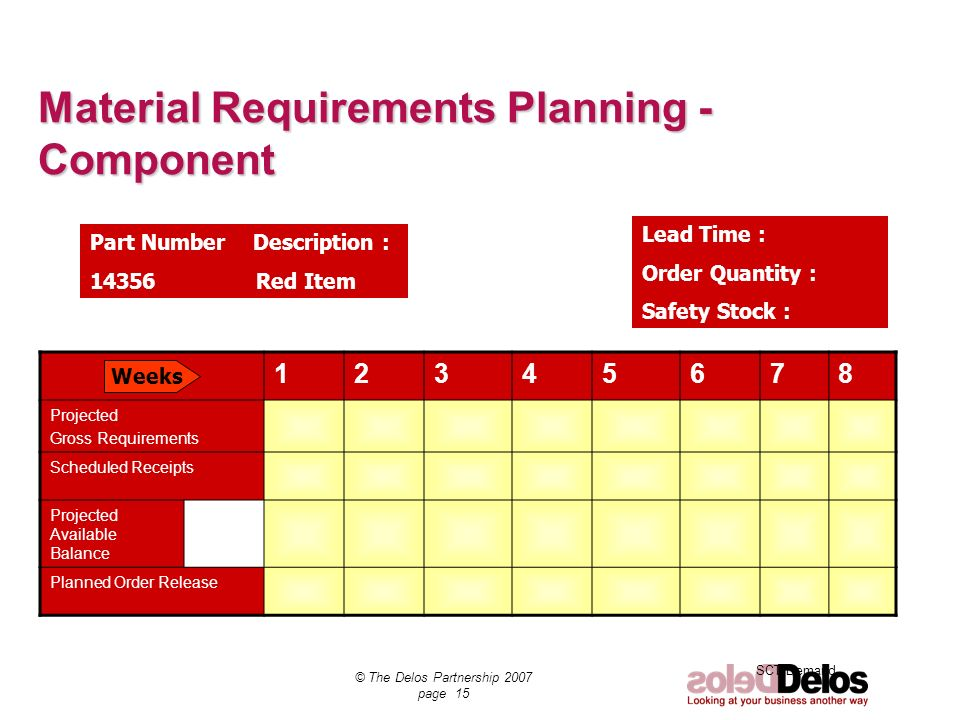 SCT Demand © The Delos Partnership 2007 page 15 Material Requirements Planning - Component 12345678 Projected Gross Requirements Scheduled Receipts Pr