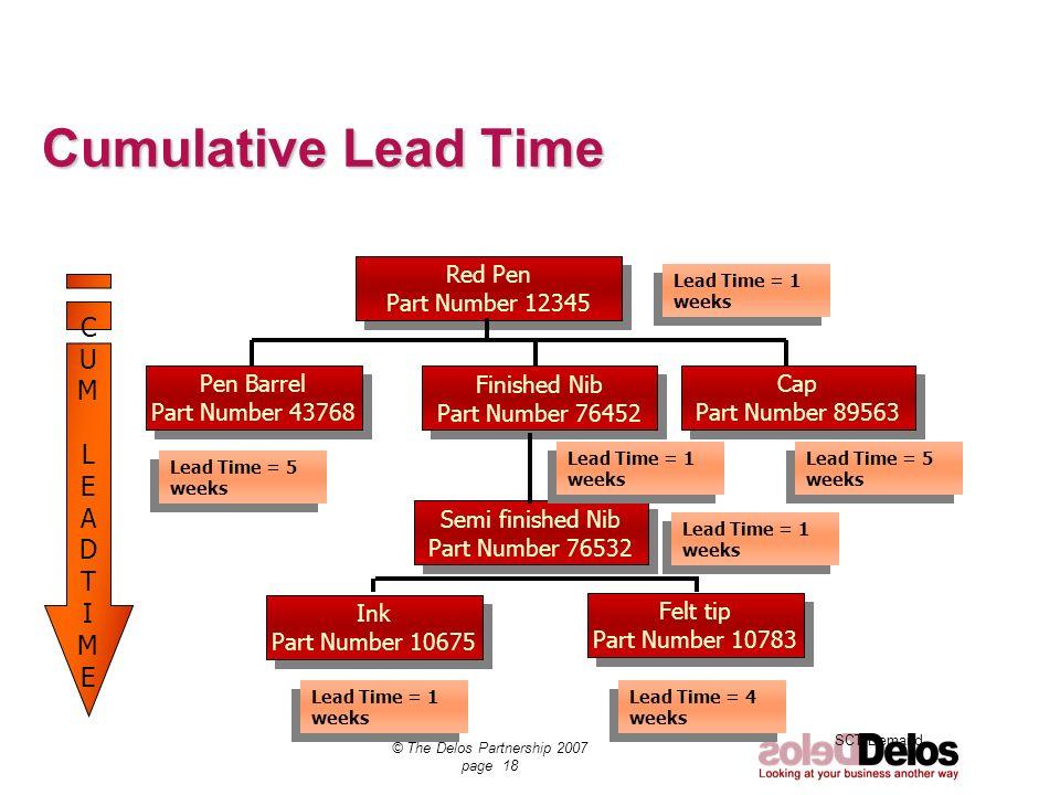 SCT Demand © The Delos Partnership 2007 page 18 Cumulative Lead Time Red Pen Part Number 12345 Red Pen Part Number 12345 Pen Barrel Part Number 43768