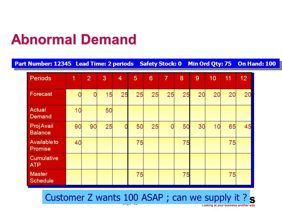 SCT Demand © The Delos Partnership 2007 page 22 Abnormal Demand Periods123456789101112 Forecast 001525 20 Actual Demand 1050 Proj Avail Balance 90 250