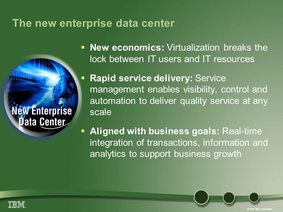 © 2008 IBM Corporation The new enterprise data center New economics: Virtualization breaks the lock between IT users and IT resources Rapid service de