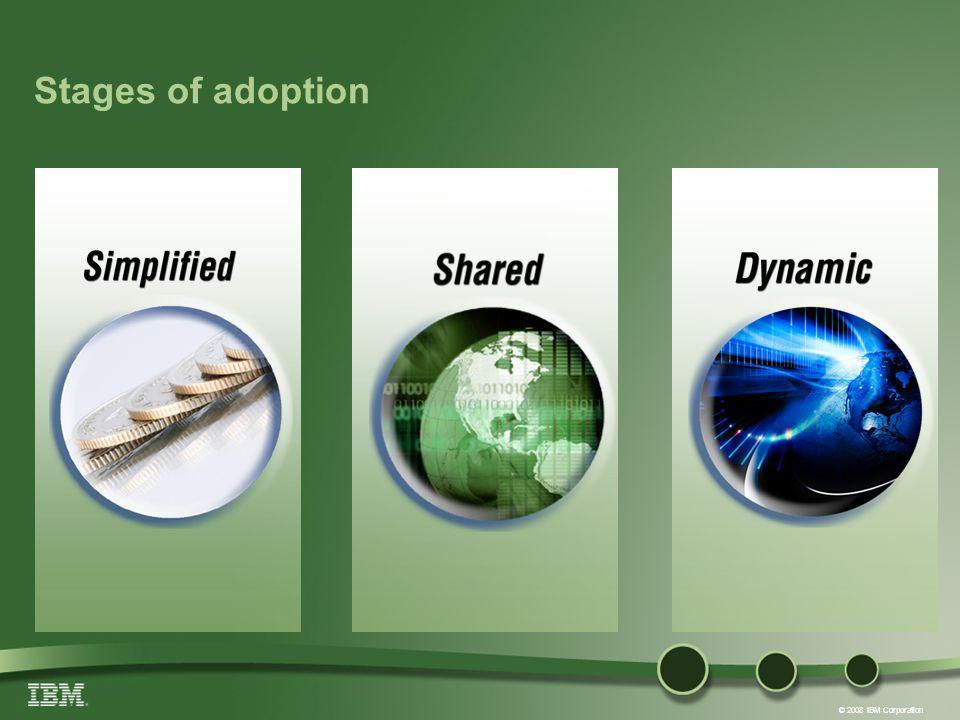 © 2008 IBM Corporation Stages of adoption
