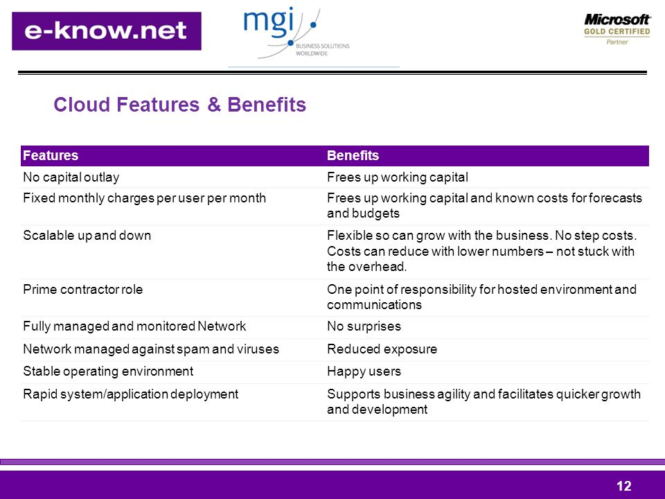Cloud Features & Benefits Features Benefits No capital outlayFrees up working capital Fixed monthly charges per user per monthFrees up working capital and known costs for forecasts and budgets Scalable up and downFlexible so can grow with the business.