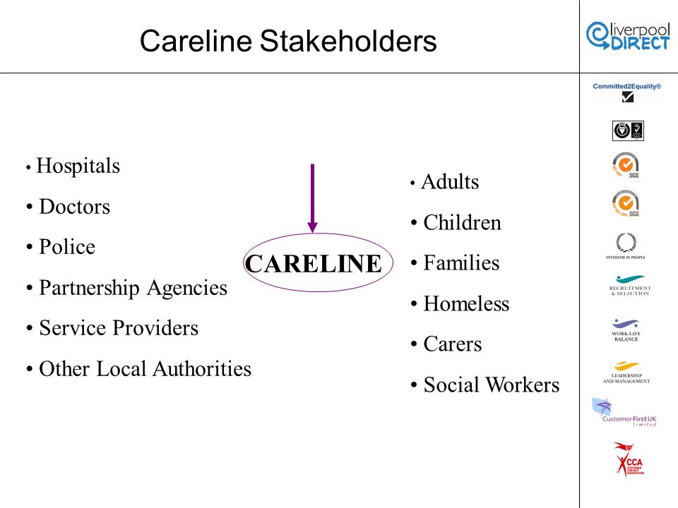Careline Stakeholders Hospitals Doctors Police Partnership Agencies Service Providers Other Local Authorities Adults Children Families Homeless Carers Social Workers CARELINE