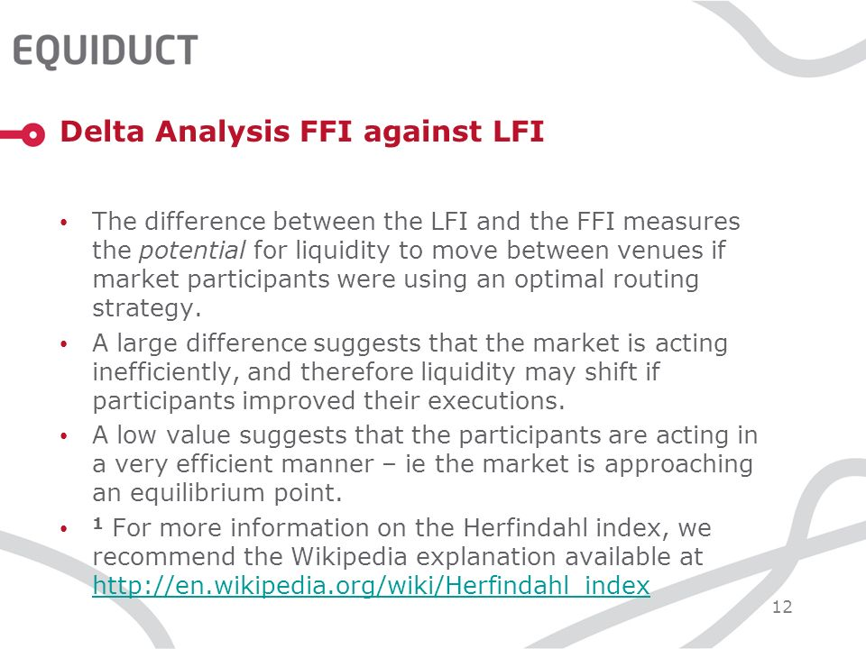 Delta Analysis FFI against LFI The difference between the LFI and the FFI measures the potential for liquidity to move between venues if market participants were using an optimal routing strategy.