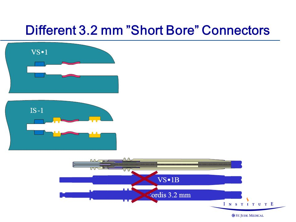 VS 1 IS -1 Cordis 3.2 mm VS 1B IS -1 Different 3.2 mm Short Bore Connectors