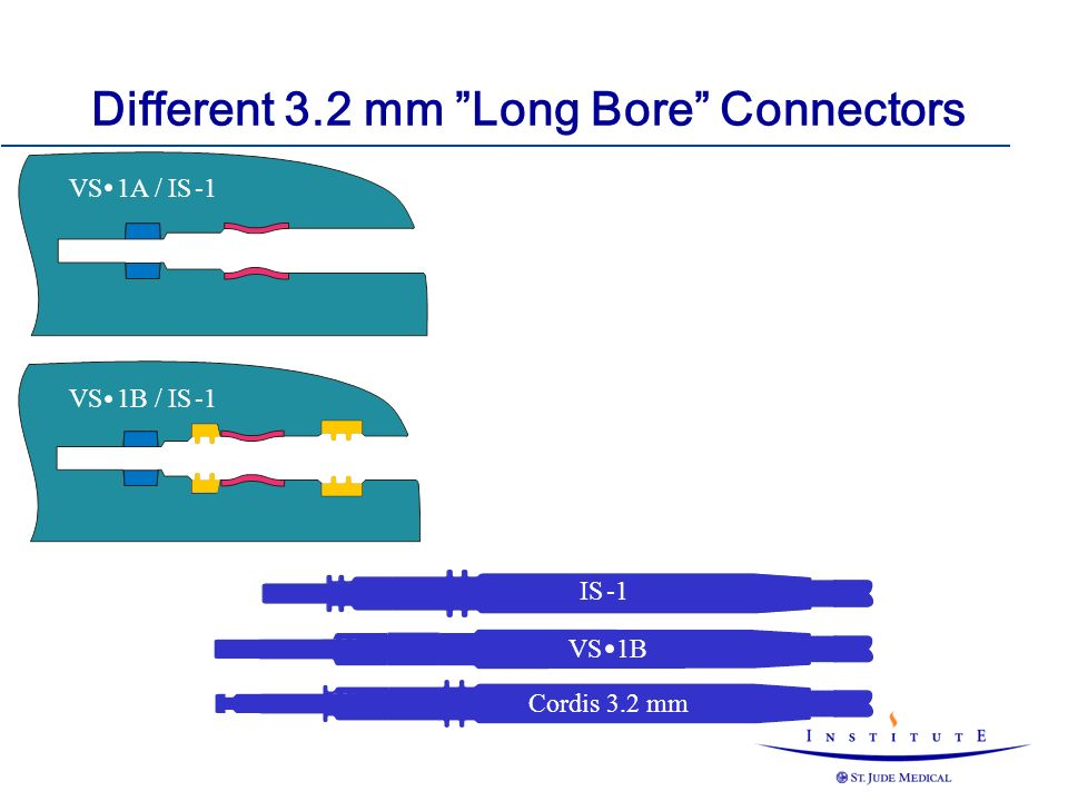 IS -1 Cordis 3.2 mm VS 1B IS -1 VS 1A / IS -1 VS 1B / IS -1 Different 3.2 mm Long Bore Connectors
