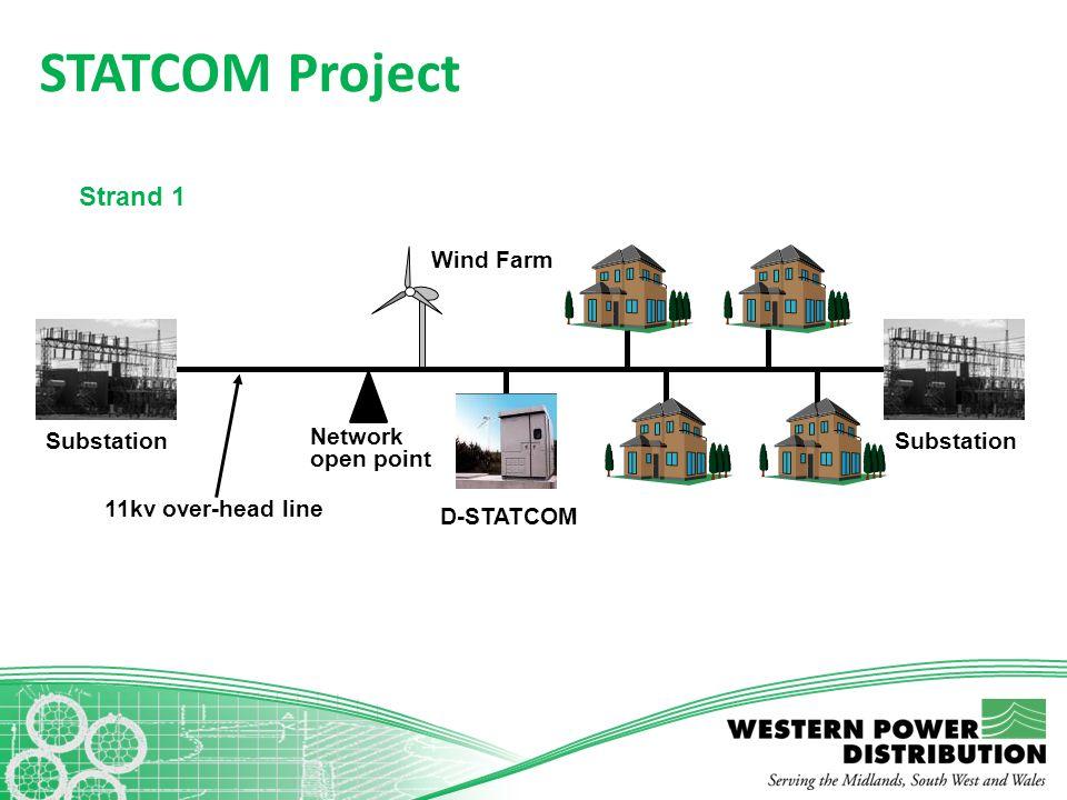 STATCOM Project Substation 11kv over-head line Wind Farm D-STATCOM Network open point Strand 1