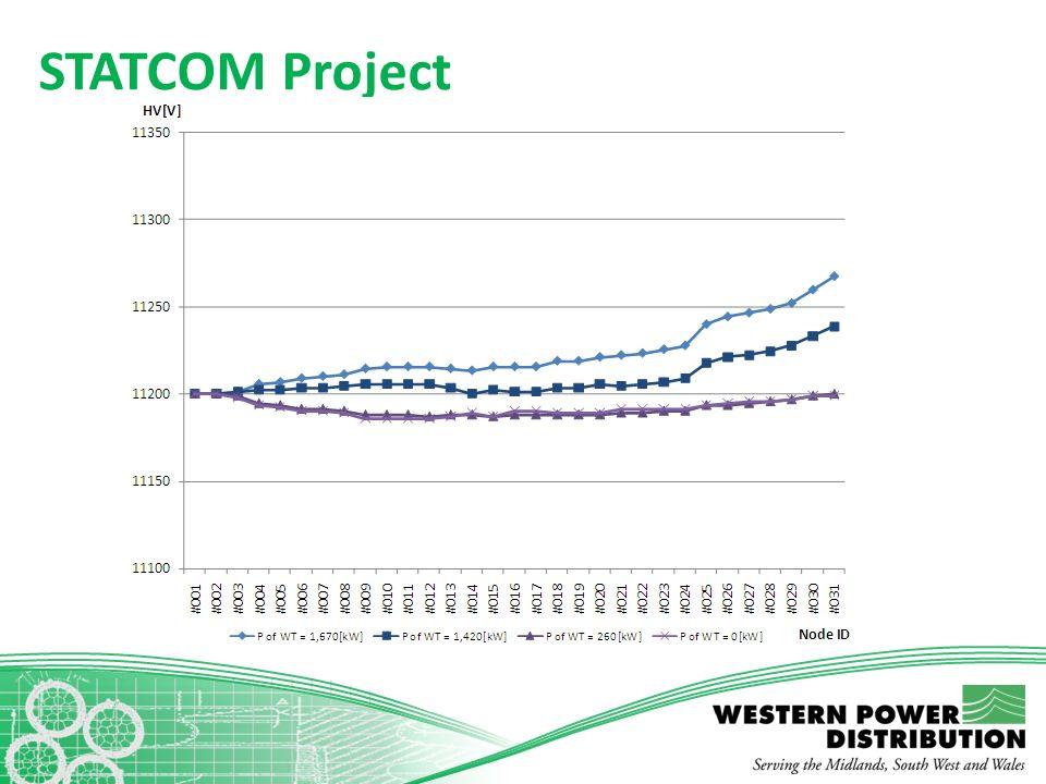STATCOM Project