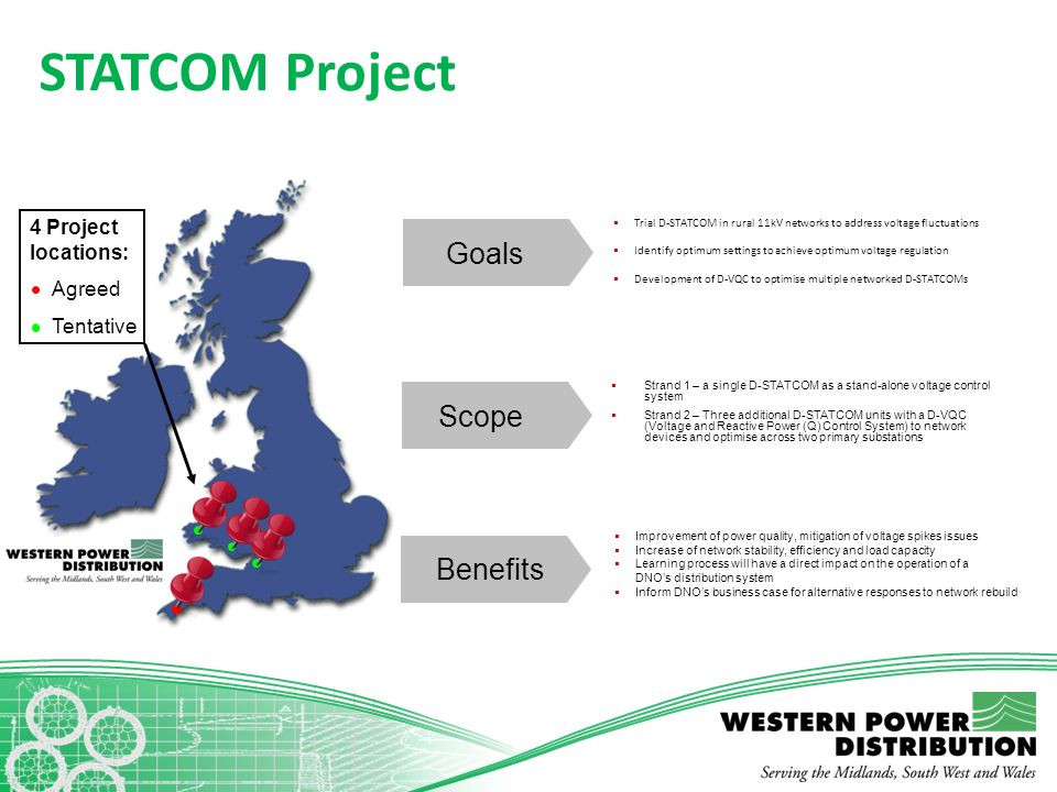 STATCOM Project Substation 11kv over-head line Wind Farm D-STATCOM Network open point Strand 1