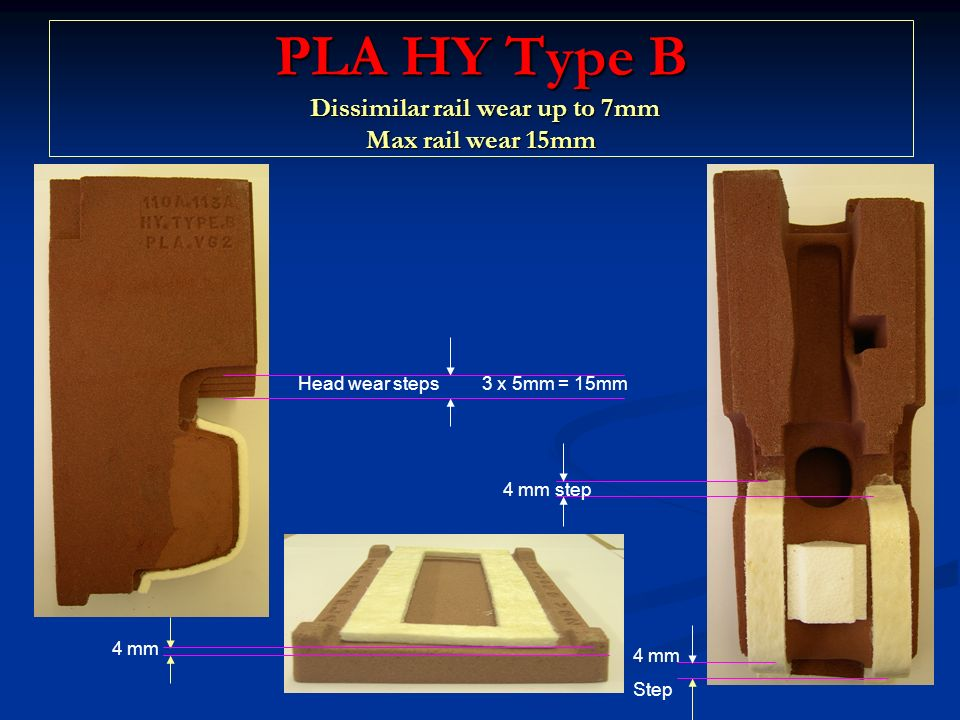 PLA HY Type B Dissimilar rail wear up to 7mm Max rail wear 15mm 15 mm 4 mm Step 3 x 5mm = 15mm 4 mm step 4 mm Head wear steps