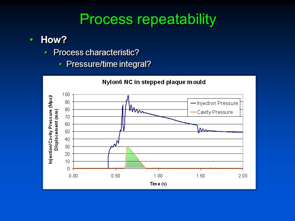 Process repeatability How? Process characteristic? Pressure/time integral? How? Process characteristic? Pressure/time integral?