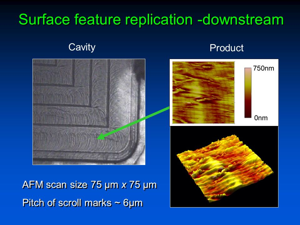 Surface feature replication -downstream AFM scan size 75 µm x 75 µm Pitch of scroll marks ~ 6µm AFM scan size 75 µm x 75 µm Pitch of scroll marks ~ 6µm Cavity Product