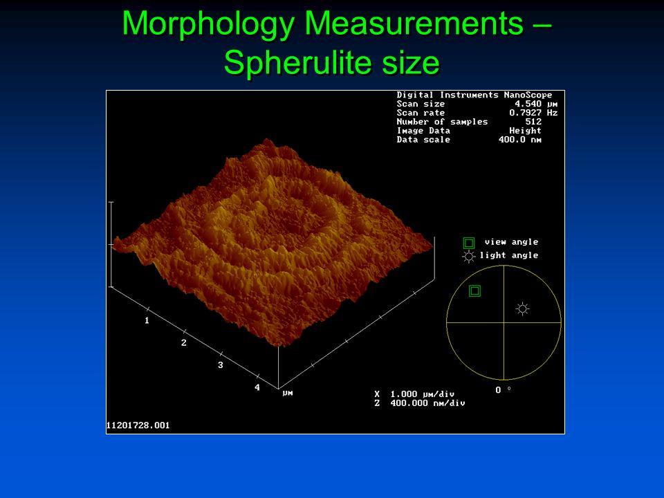 Morphology Measurements – Spherulite size