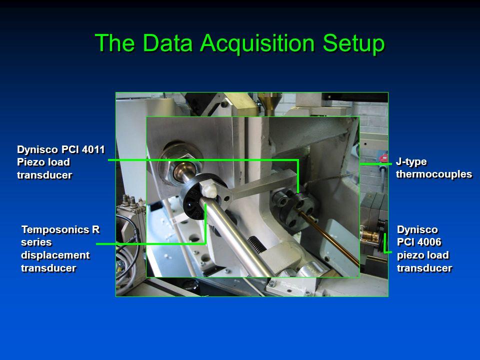 Dynisco PCI 4011 Piezo load transducer Dynisco PCI 4006 piezo load transducer The Data Acquisition Setup Temposonics R series displacement transducer