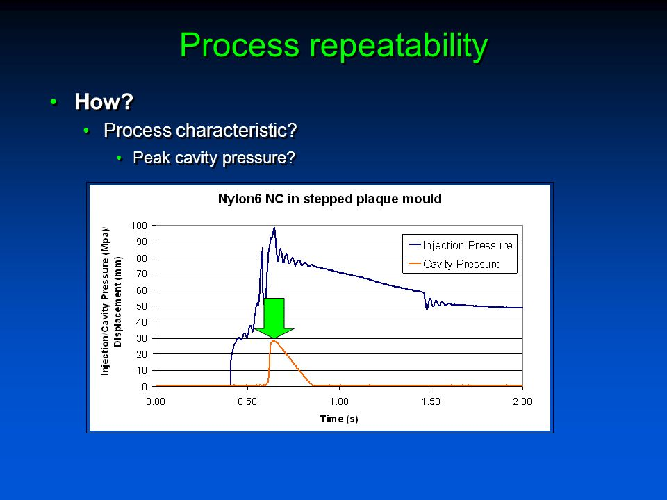 Process repeatability How? Process characteristic? Peak cavity pressure? How? Process characteristic? Peak cavity pressure?