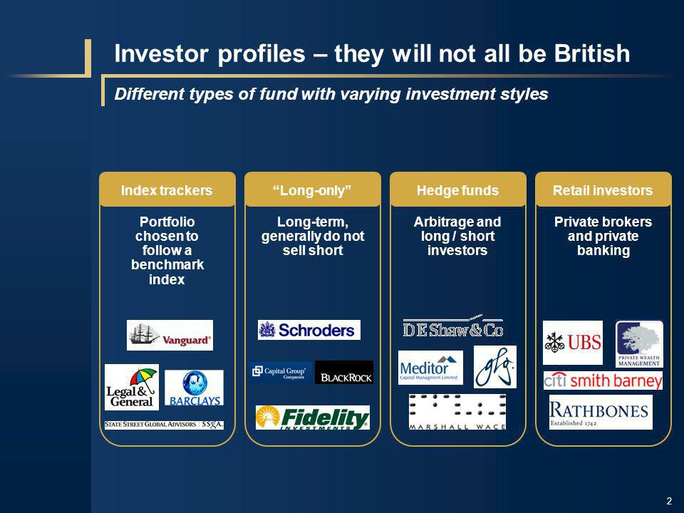 2 Investor profiles – they will not all be British Different types of fund with varying investment styles Index trackers Portfolio chosen to follow a
