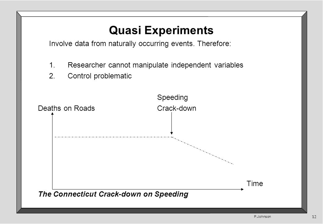P.Johnson 12 Quasi Experiments Involve data from naturally occurring events. Therefore: 1.Researcher cannot manipulate independent variables 2.Control
