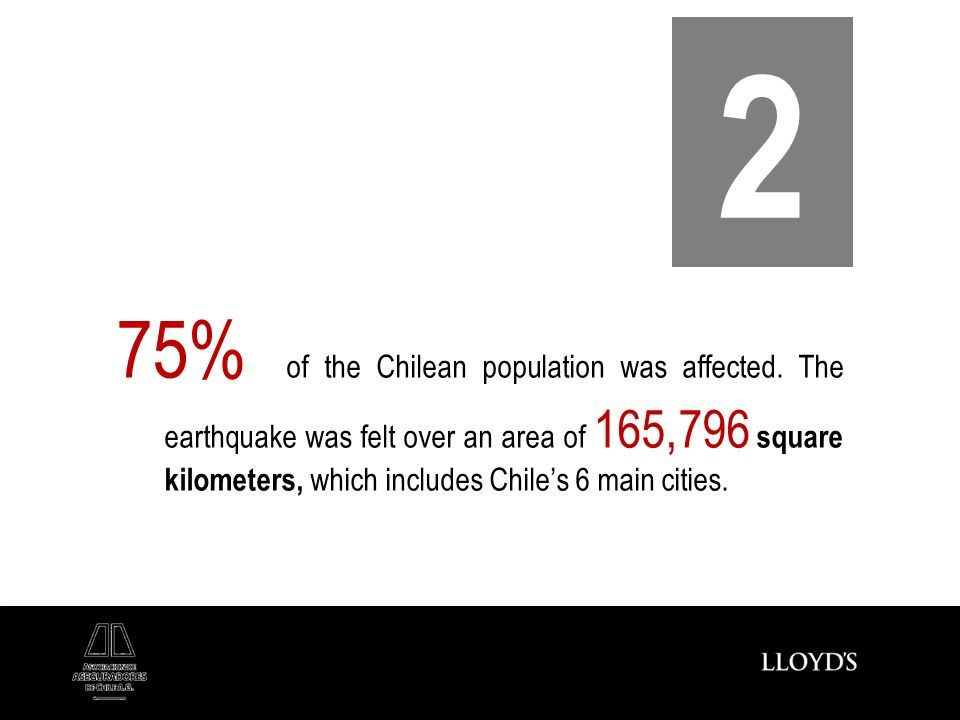 75% of the Chilean population was affected. The earthquake was felt over an area of 165,796 square kilometers, which includes Chiles 6 main cities. 2