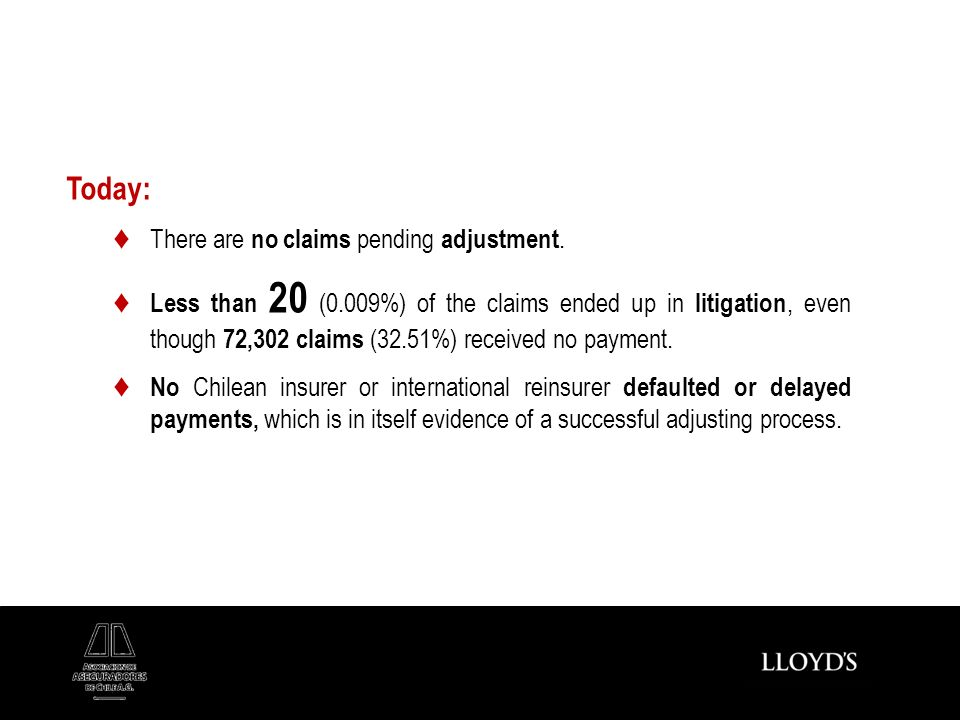 Today: There are no claims pending adjustment. Less than 20 (0.009%) of the claims ended up in litigation, even though 72,302 claims (32.51%) received