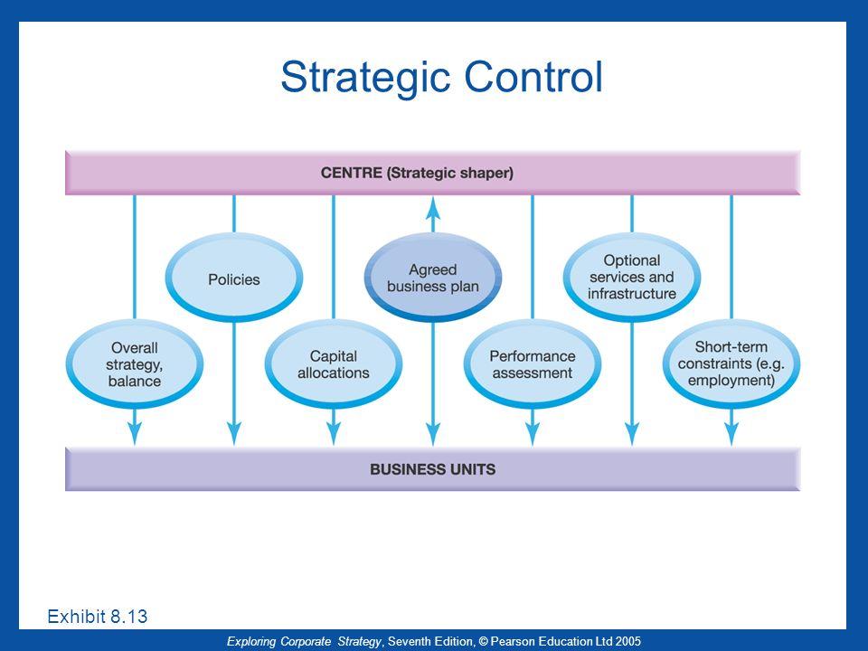 Exploring Corporate Strategy, Seventh Edition, © Pearson Education Ltd 2005 Strategic Control Exhibit 8.13