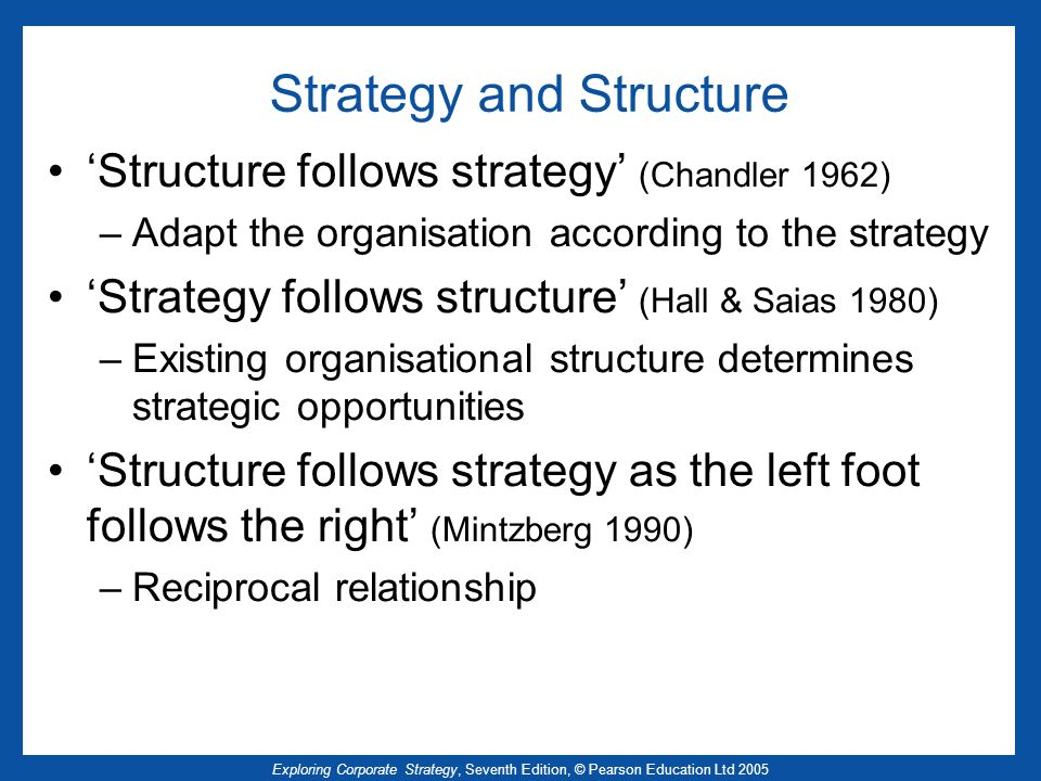 Exploring Corporate Strategy, Seventh Edition, © Pearson Education Ltd 2005 Strategy and Structure Structure follows strategy (Chandler 1962) –Adapt t