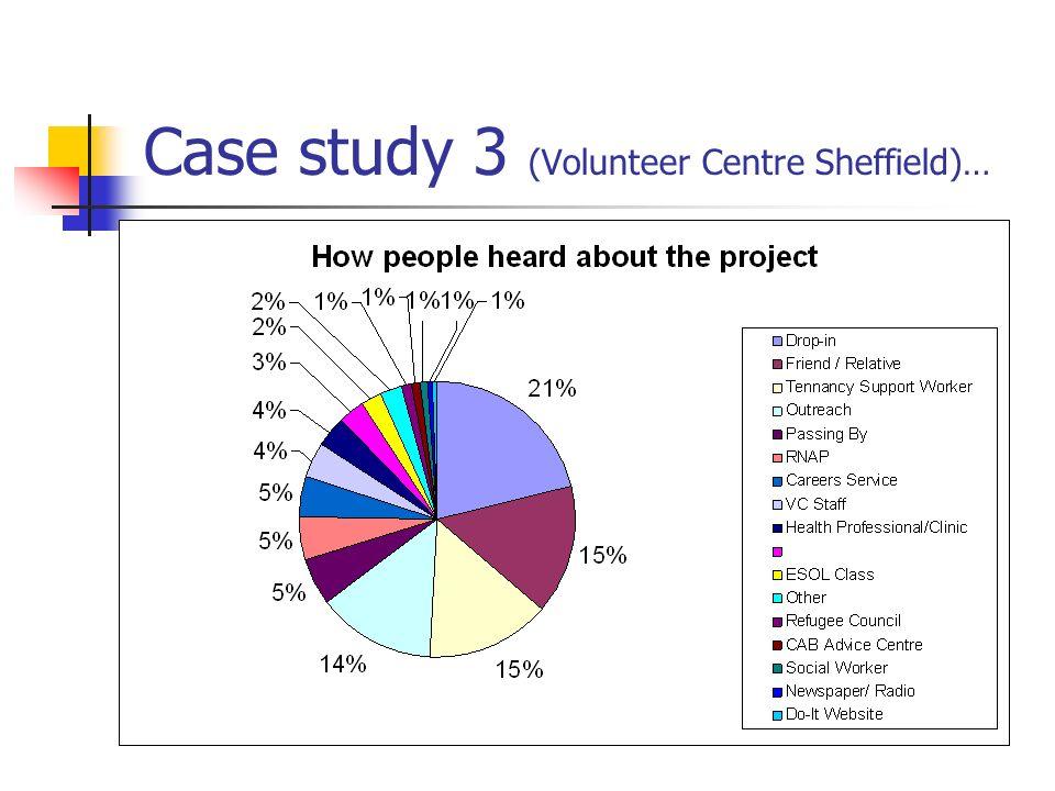 Case study 3 (Volunteer Centre Sheffield)…
