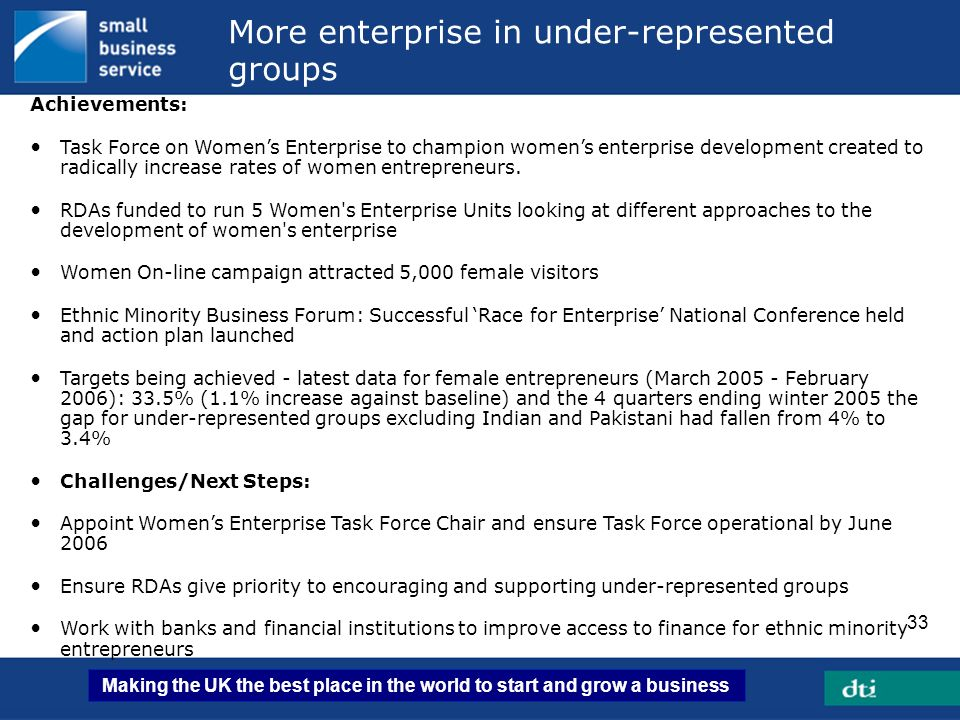 Making the UK the best place in the world to start and grow a business 33 More enterprise in under-represented groups Achievements: Task Force on Wome