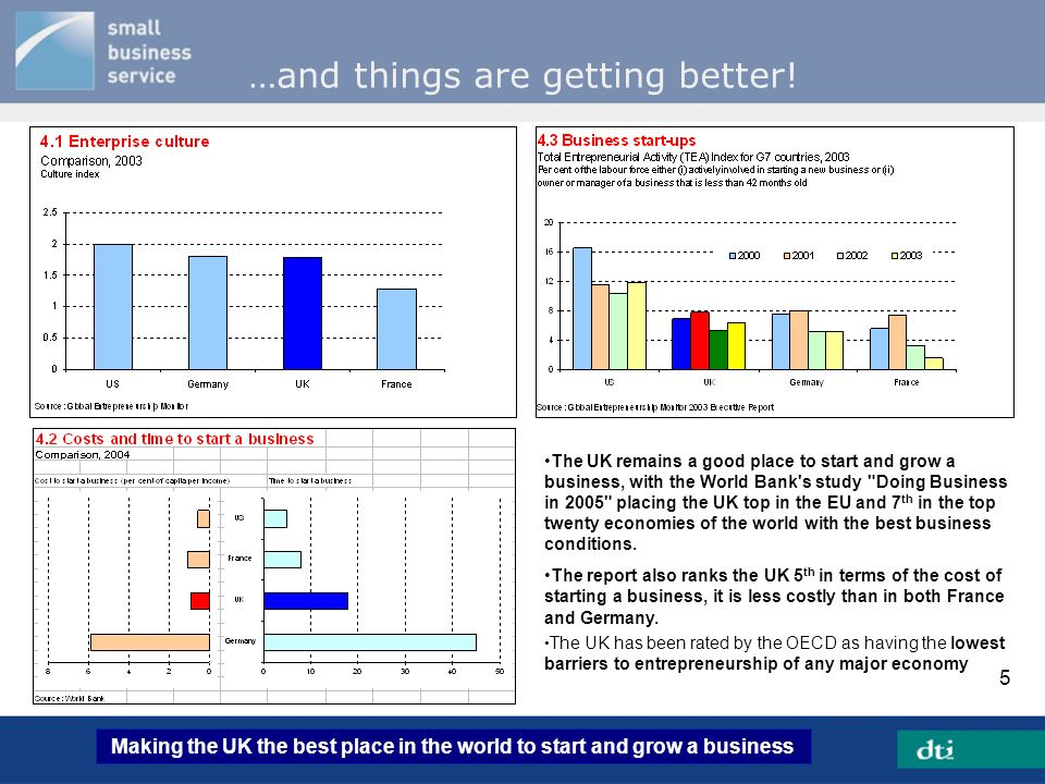 Making the UK the best place in the world to start and grow a business 36 LEGI - how much is it worth.