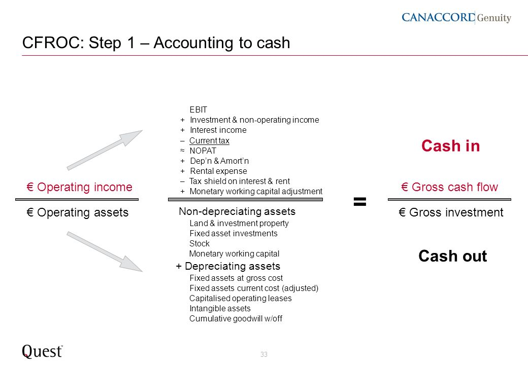 33 CFROC: Step 1 – Accounting to cash EBIT + Investment & non-operating income + Interest income – Current tax NOPAT + Depn & Amortn + Rental expense