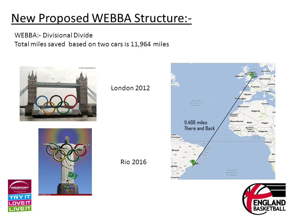 New Proposed WEBBA Structure:- WEBBA:- Divisional Divide Total miles saved based on two cars is 11,964 miles London 2012 Rio 2016