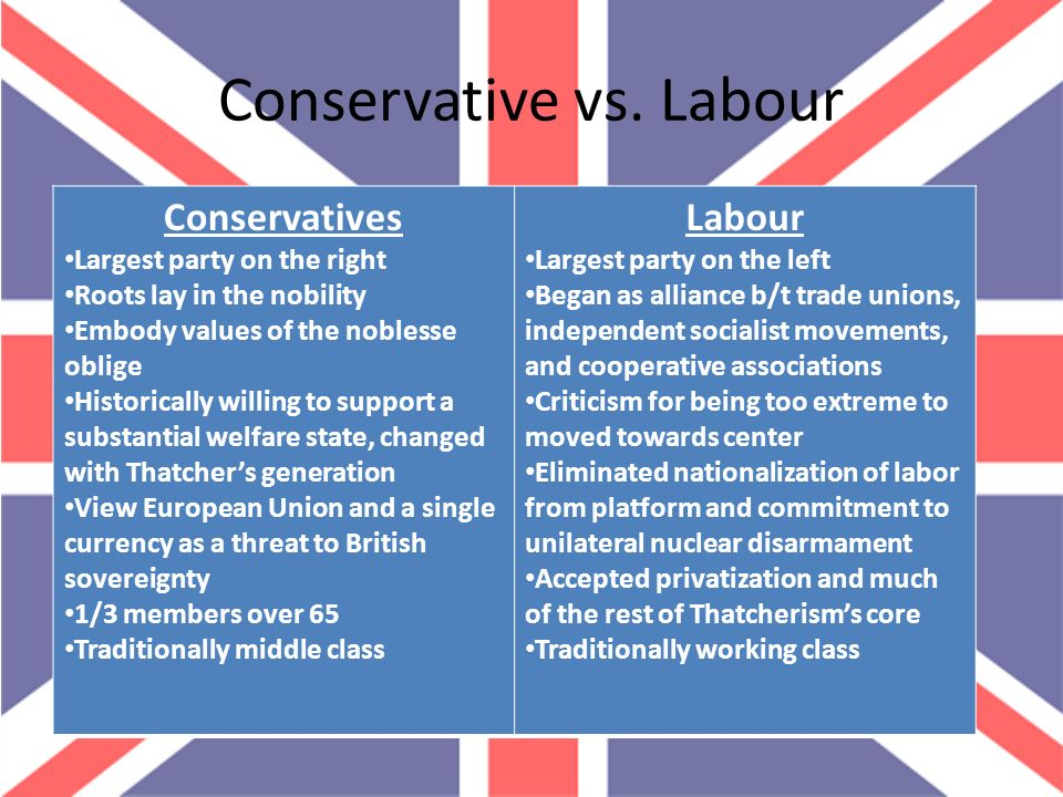 Conservative vs. Labour Conservatives Largest party on the right Roots lay in the nobility Embody values of the noblesse oblige Historically willing t