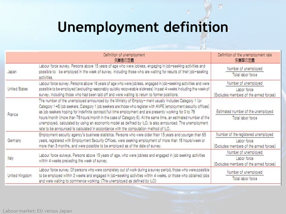 Labour market: EU versus Japan Unemployment definition